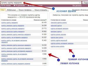 Использование Яндекс Вордстат для подбора ключевых фраз